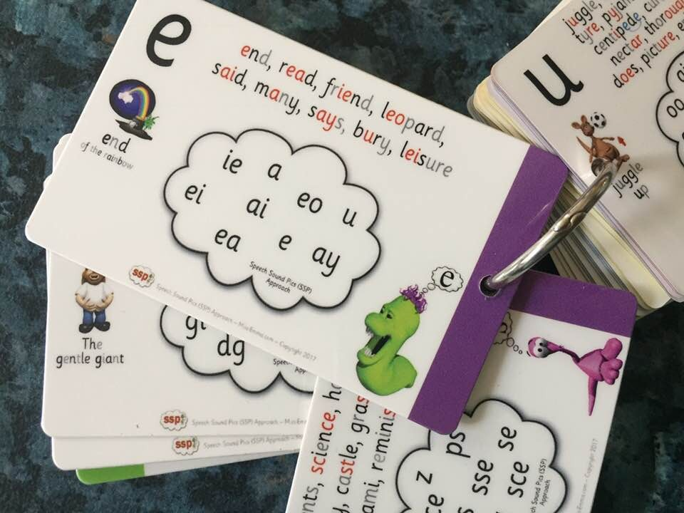 ALL Spelling Choices with Monsters - SSP Spelling Cloud Keyring - Pack of 5