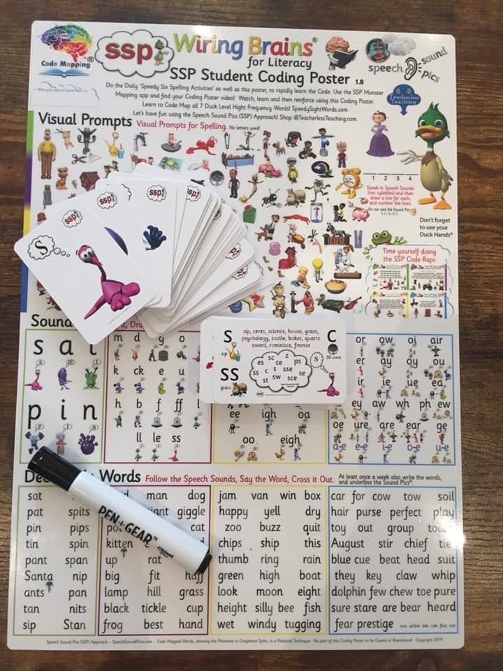 A Parent Starter Kit! Phonics Poster (A3, write on it) 2 Pks Monster Cards AND 12 Month MEMBERSHIP