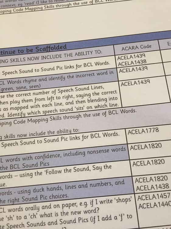 Foundation /1 Year 1 ACARA strands for English linked with SSP