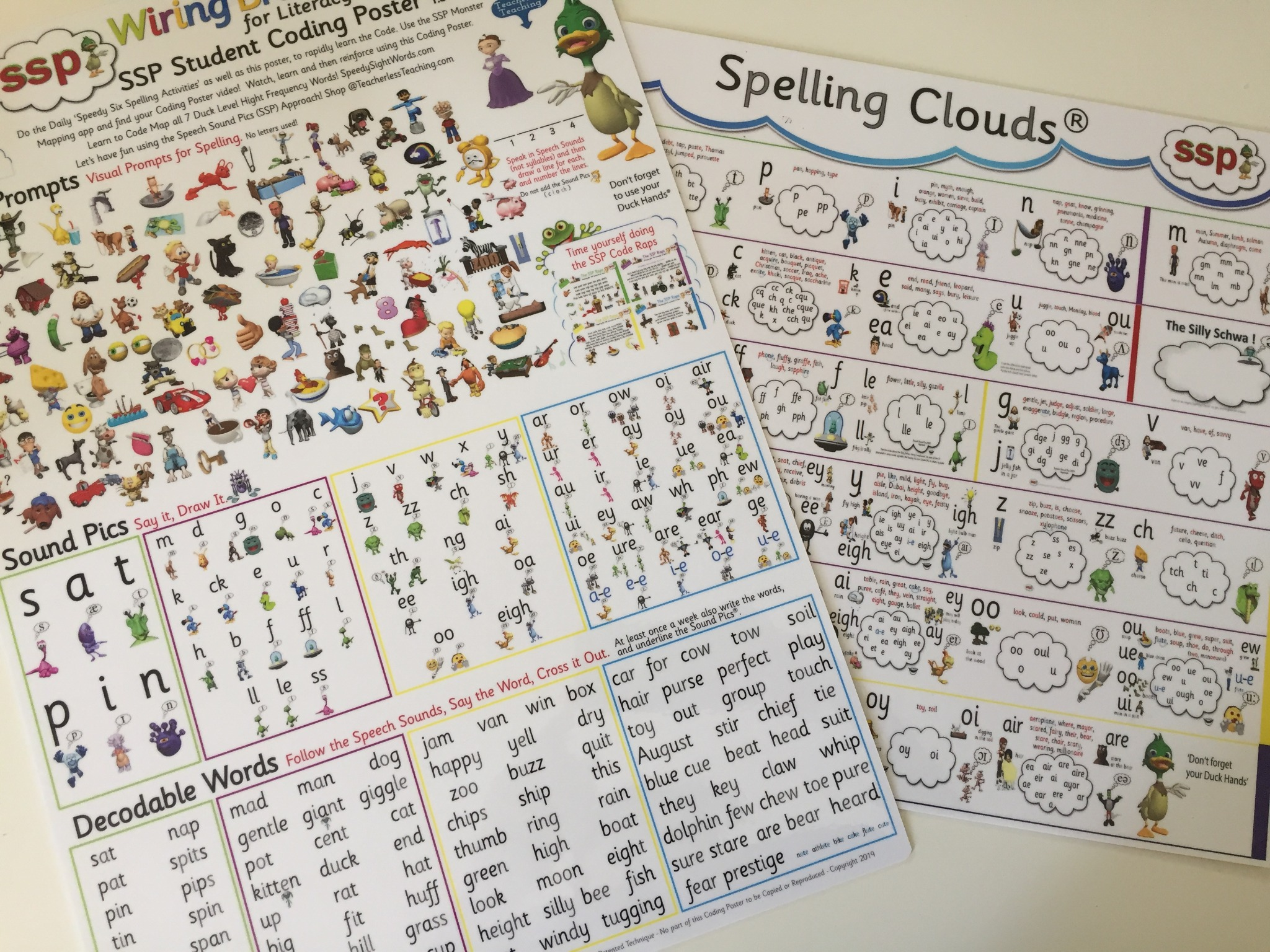 1 A3 Plastic (Phonics) Coding Poster and 1 A3 Spelling Cloud Poster