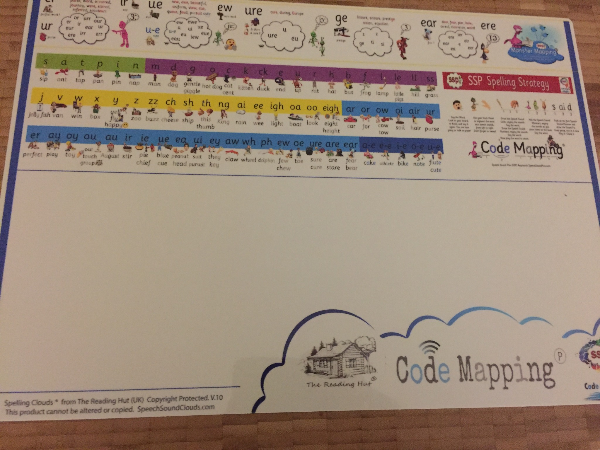 A3 Phonics Poster (write on it!) 2 Pks Monster Cards (add A3 spelling cloud mat if needed)