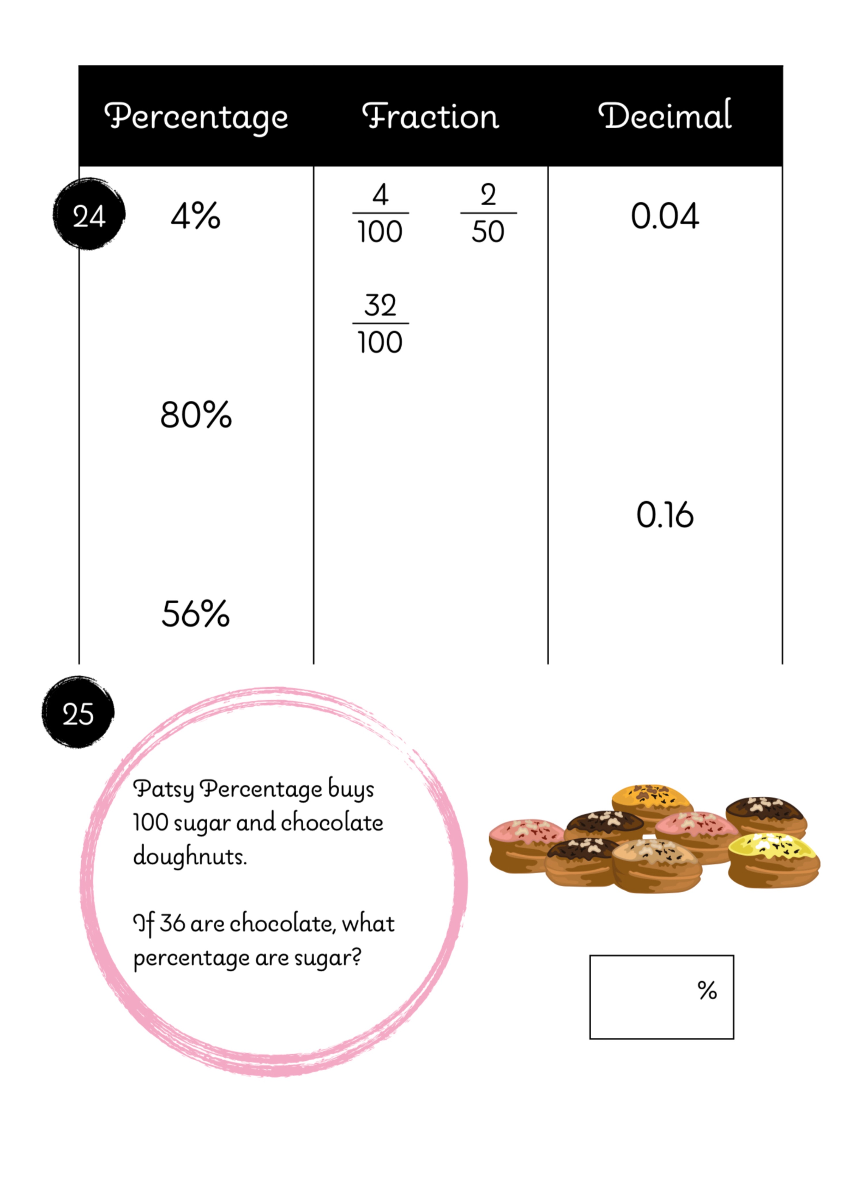 Let's Practise Maths: Percentages (9-12 years)