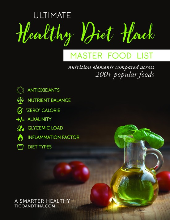 Ultimate Healthy Diet Hack Master Food List
