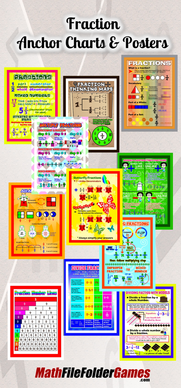 Fraction Anchor Charts & Posters {Bundle}