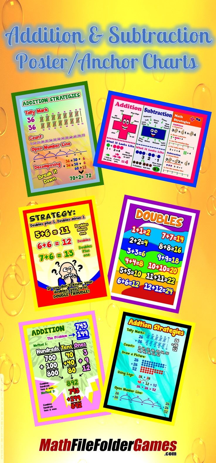 Addition & Subtraction Anchor Charts & Posters {Bundle}