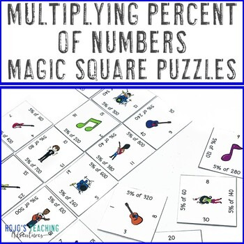 Multiplying Percent of Numbers