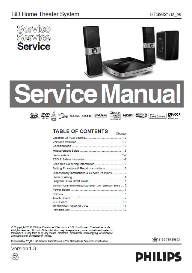 PHILIPS HTS9221 Home Theater System Service Manual and Repair Instructions