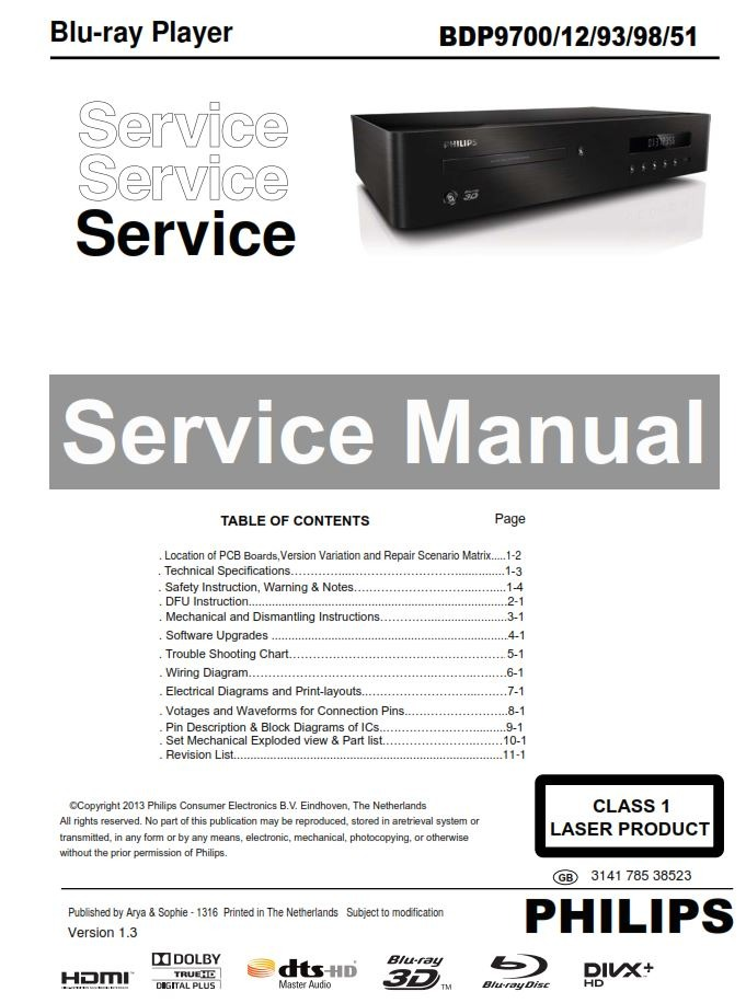 Philips BDP9700 Blu Ray Player Service Manual and Repair Guide