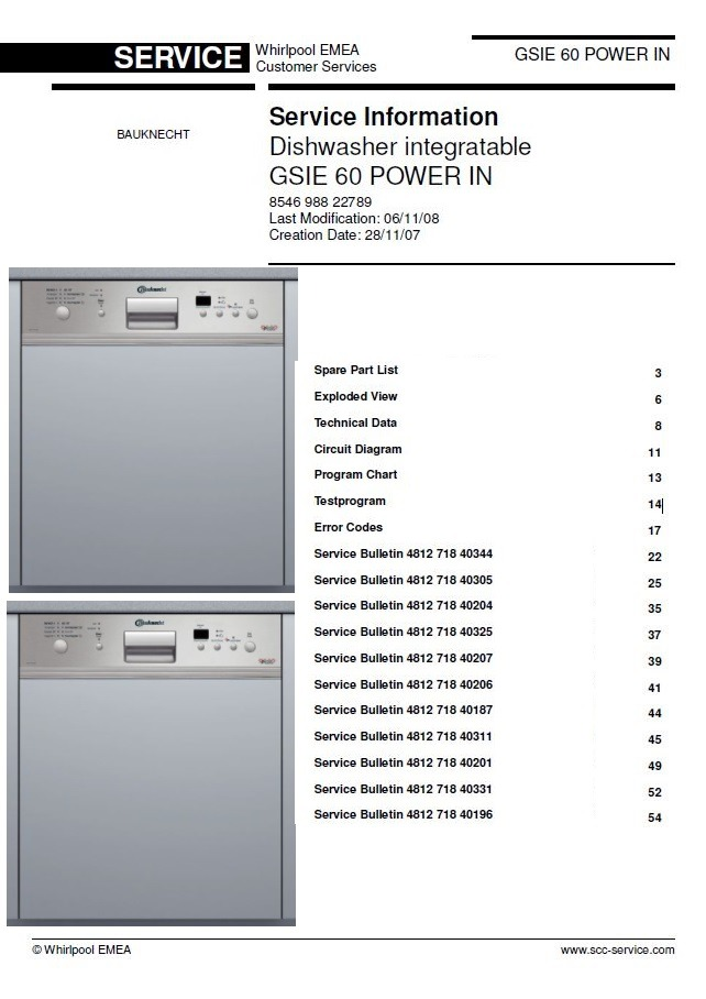 Bauknecht GSIE 60 POWER IN Dishwasher Service Manual and Technicians Guide