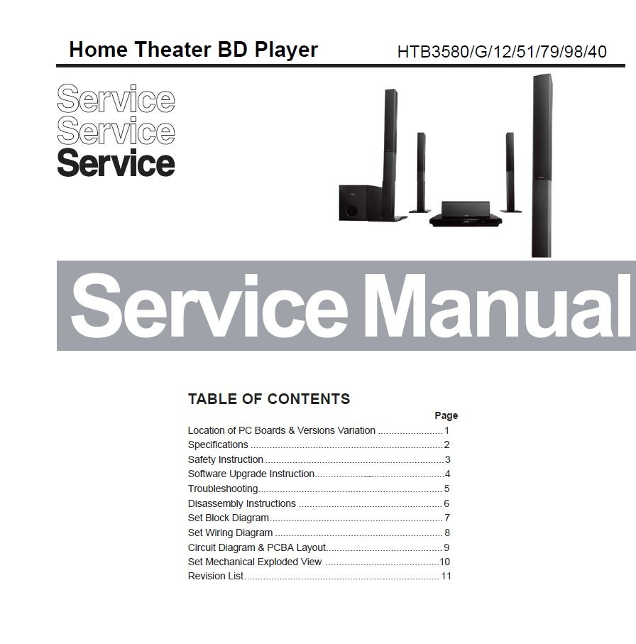 Philips HTB3580 HTB3580G Home Theater System Service Manual and Repair Instructions