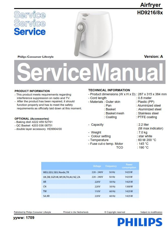 Philips Airfryer HD9216 Service Manual Free download!