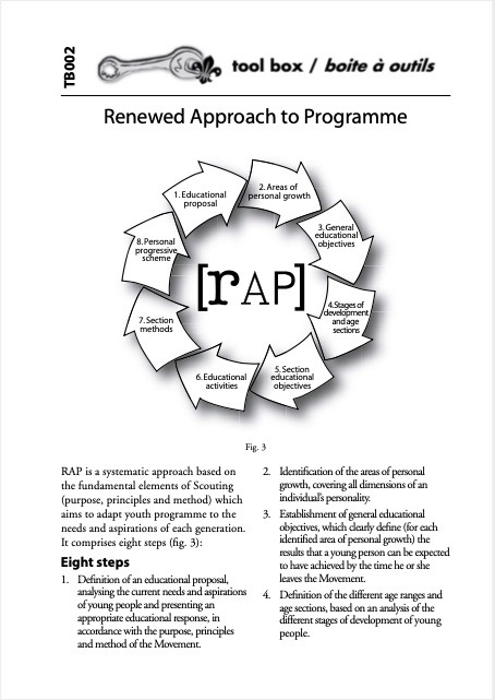 The Renewed Approach to Programme