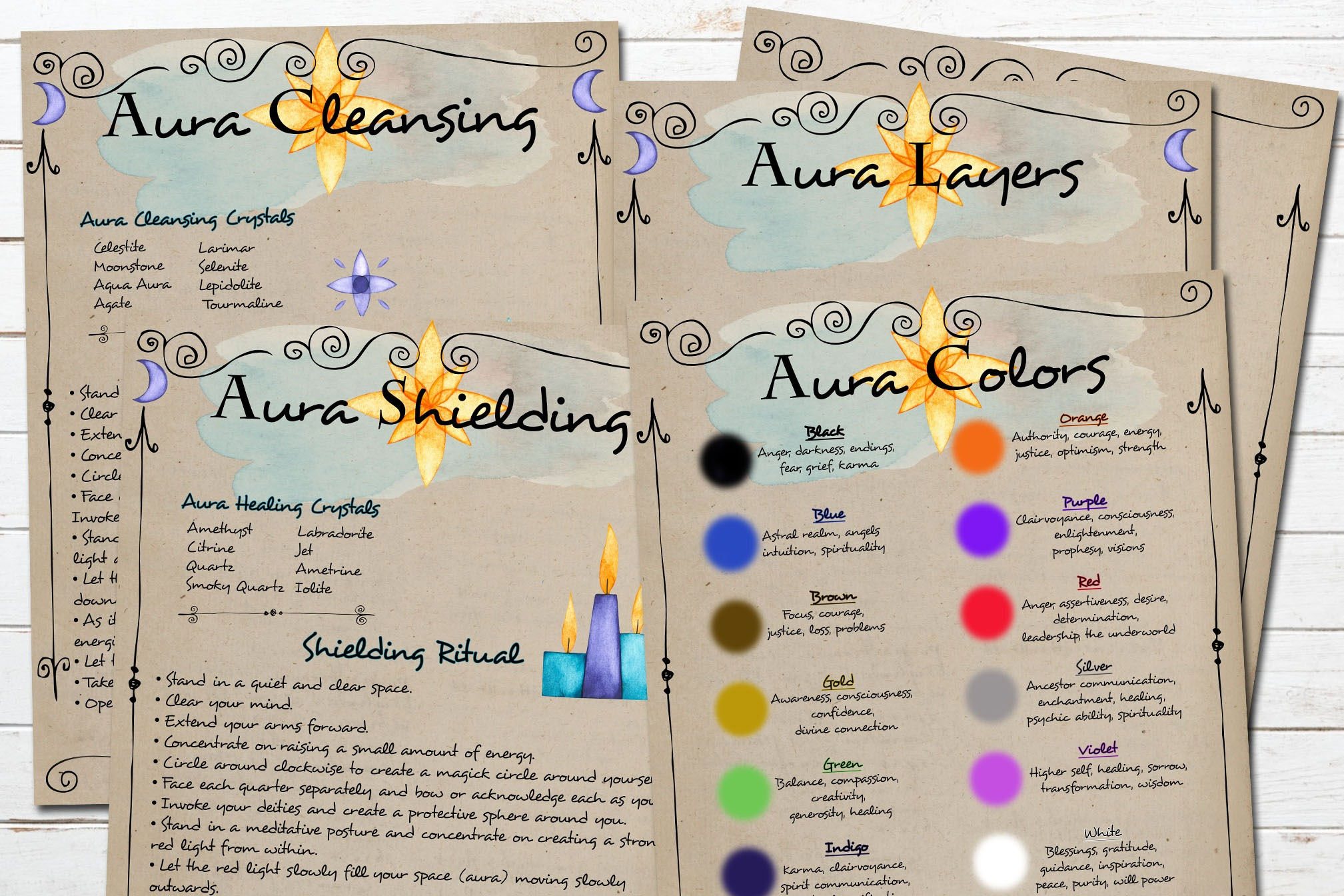 AURA GUIDE 5 Pages, Aura Cleansing, Aura Protection, Aura Energy Healing