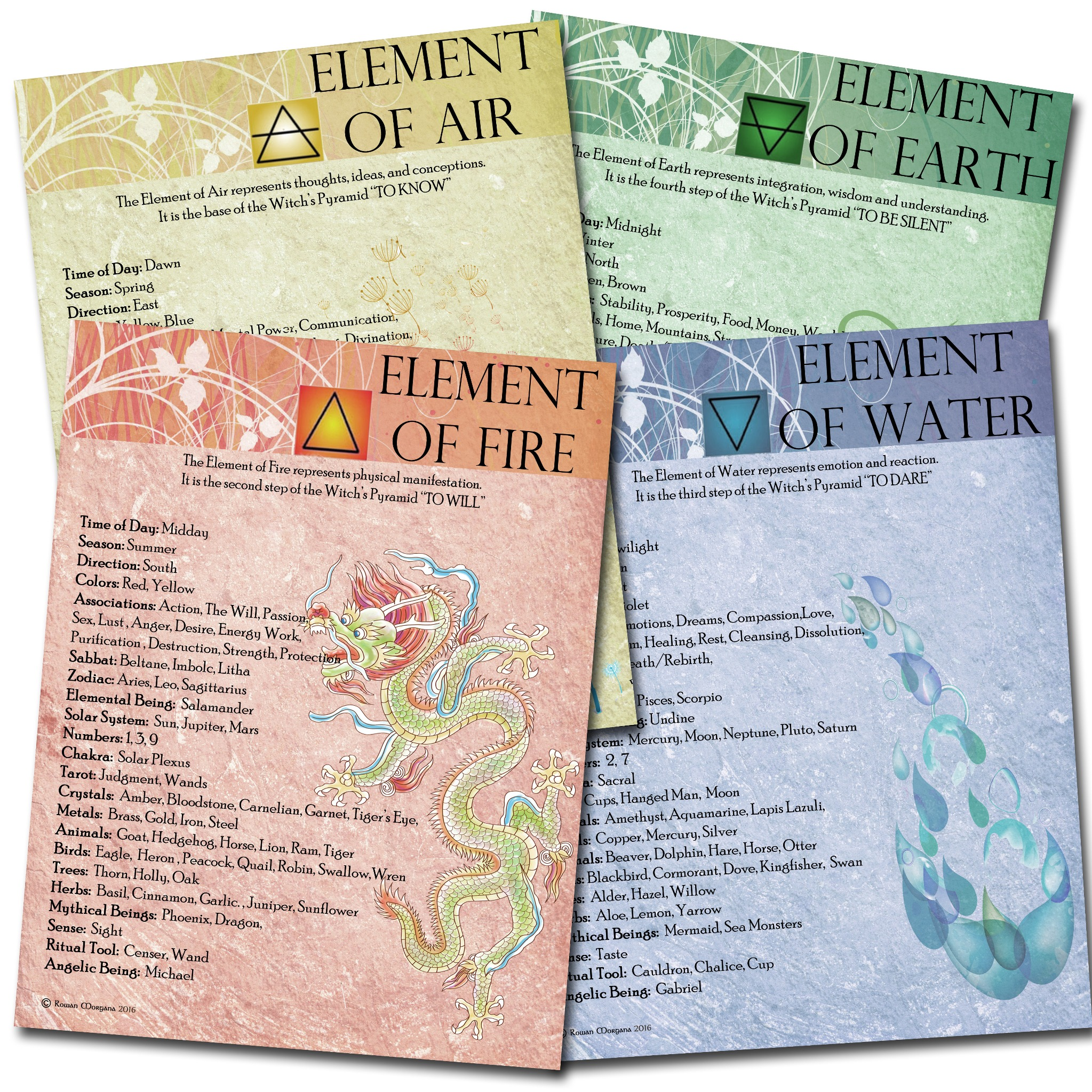 The ELEMENTS of EARTH, AIR, FIRE & WATER