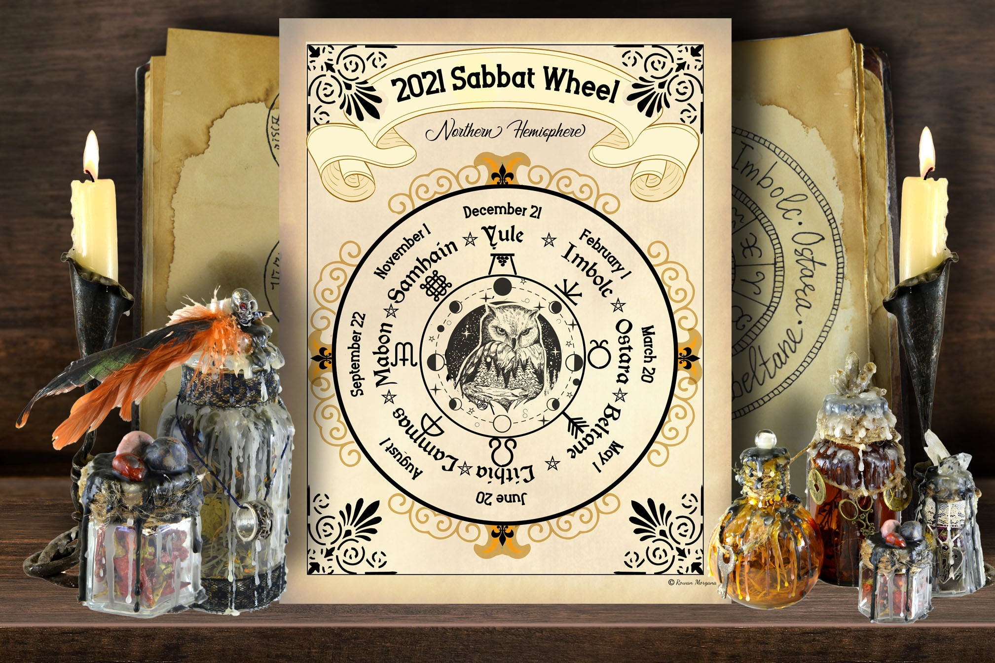 2021 WHEEL of the YEAR *Northern Hemisphere*