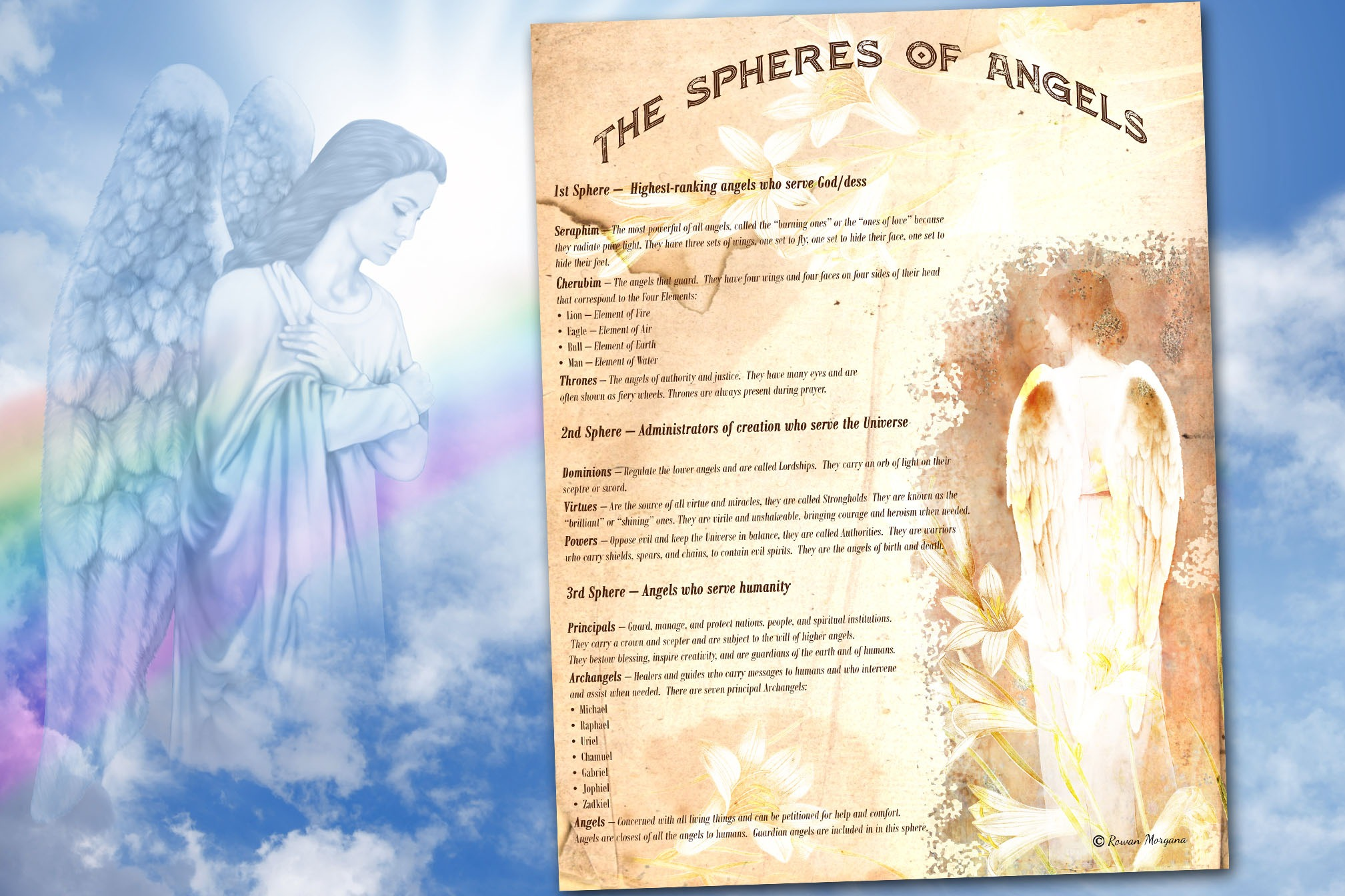 The SPHERES of ANGELS
