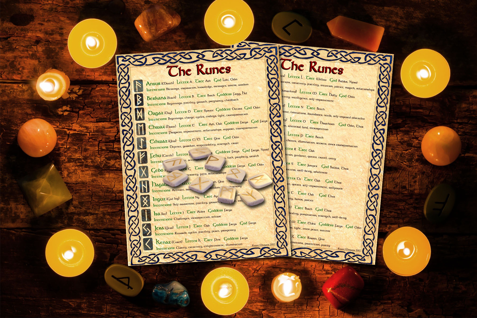 THE RUNES  Elder Futhark