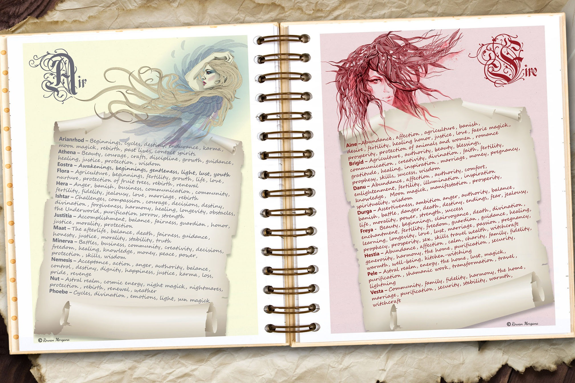 The GODDESSES of EARTH, AIR, FIRE & WATER - 4 pages