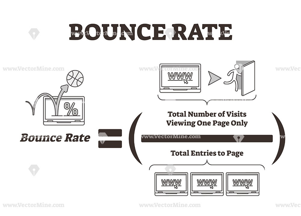 Bounce rate outline diagram vector illustration