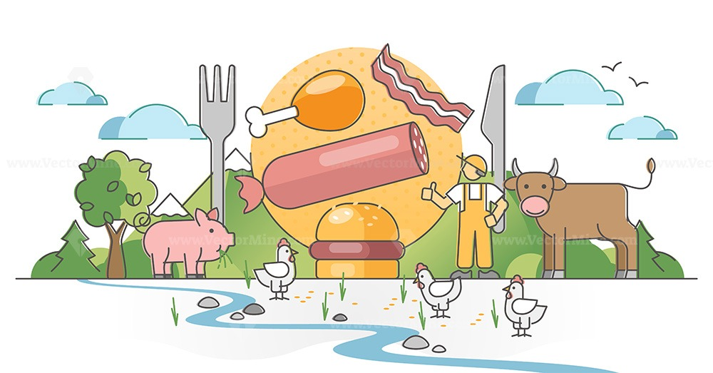 Meat production farm scene with products, animals and butcher outline concept