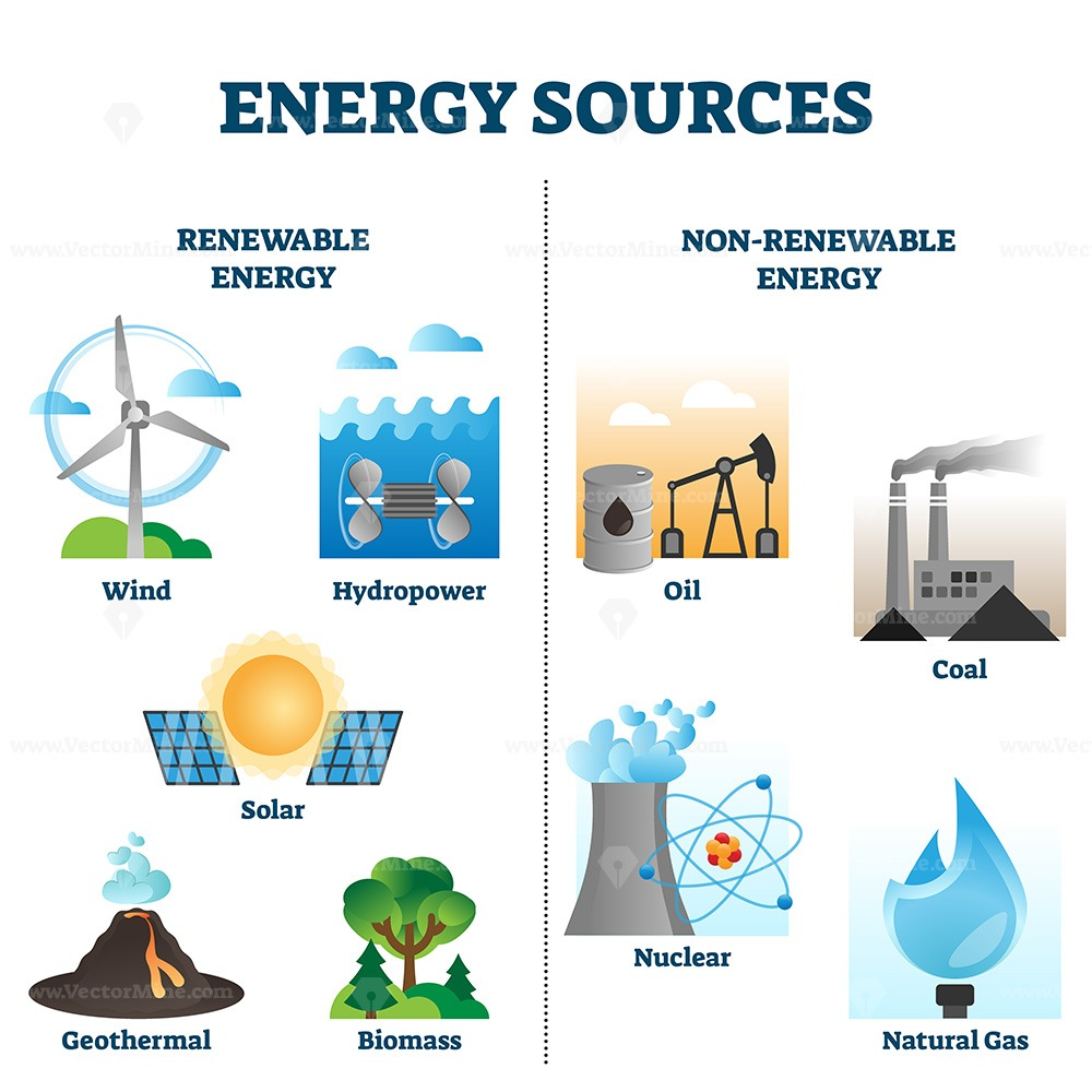 Energy sources vector illustration collection