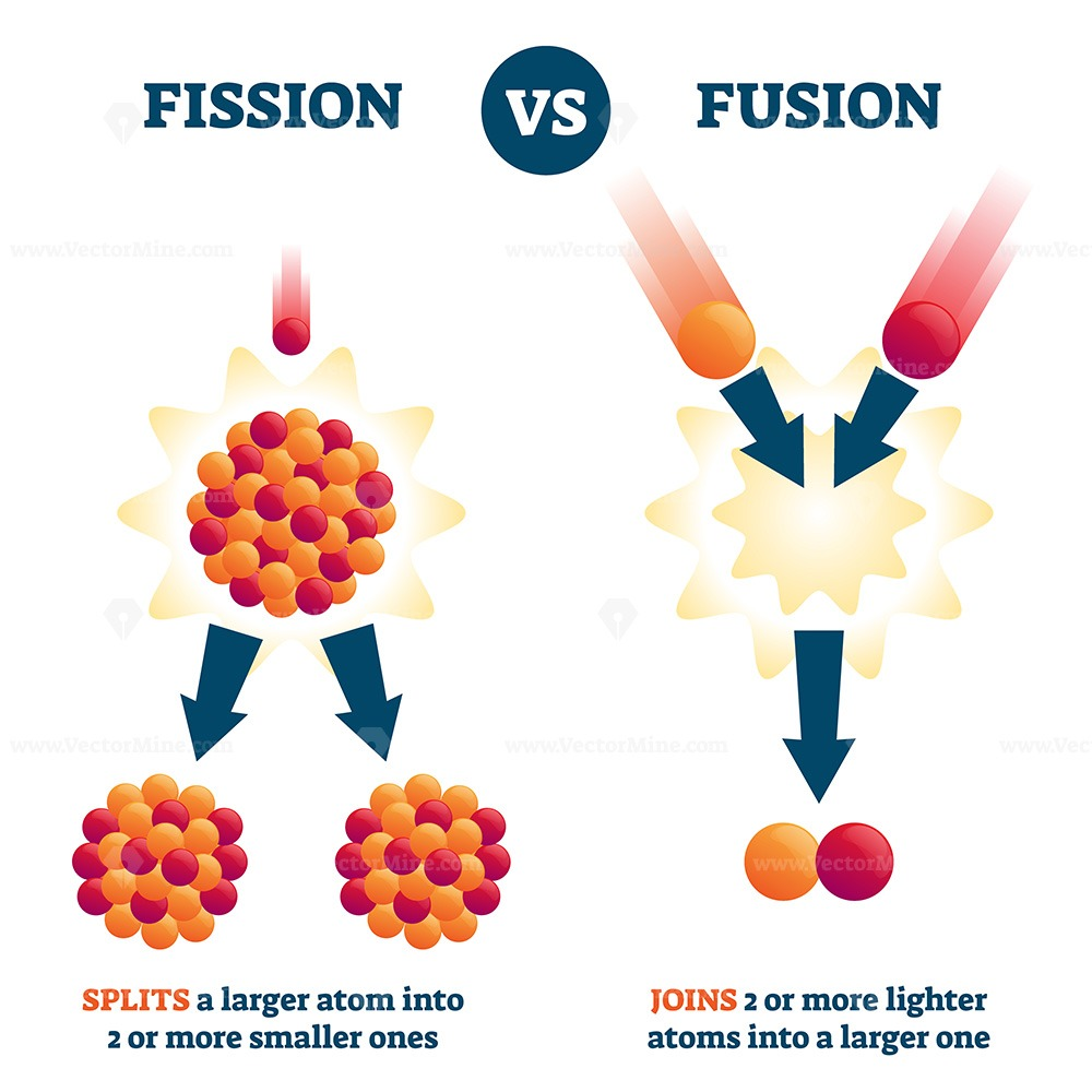 Fission vs fusion vector illustration