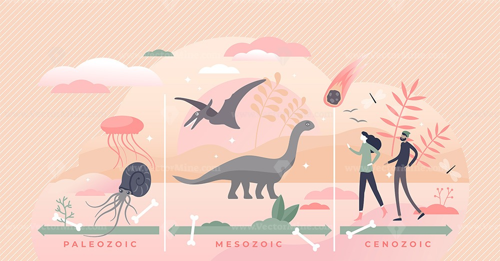 Geologic time scale with chronological evolution timeline tiny person concept