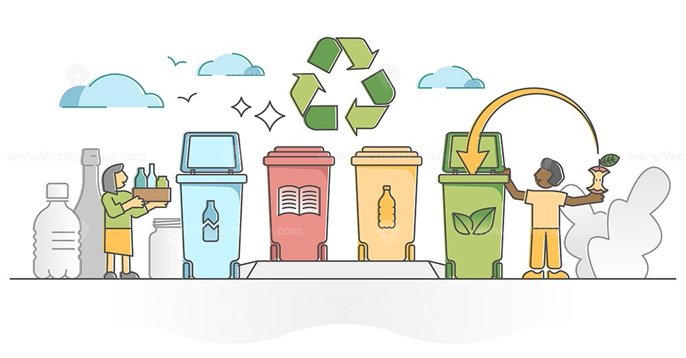 Recycling plastic with garbage separation and waste sorting outline concept
