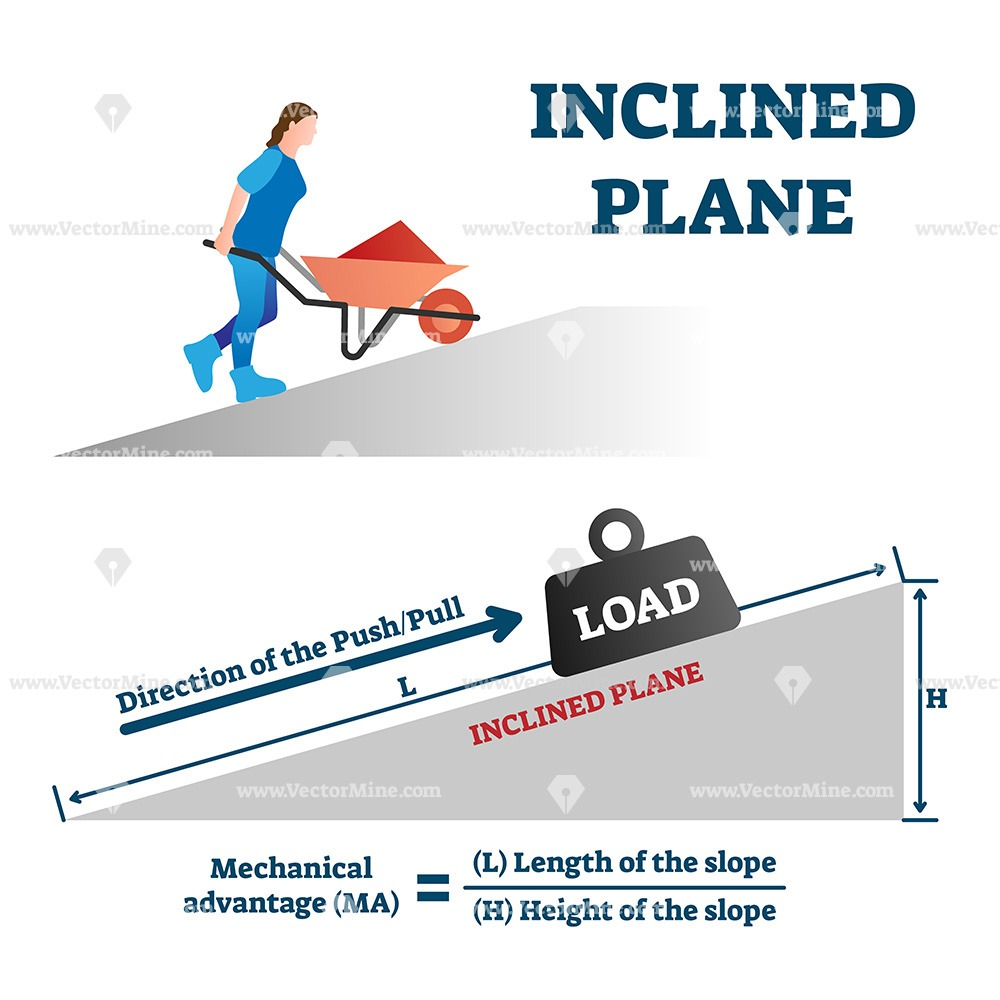 Inclined plane vector illustration