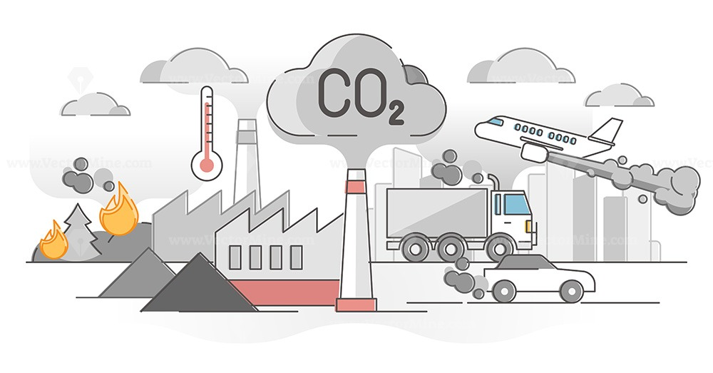CO2 carbon dioxide emissions global air climate pollution outline concept