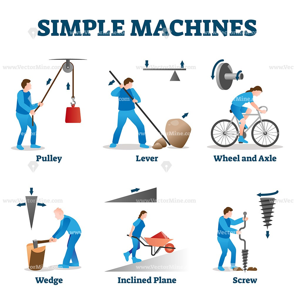 Simple machines vector illustration