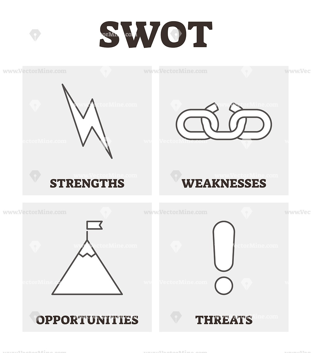Free SWOT scheme outline vector illustration icons