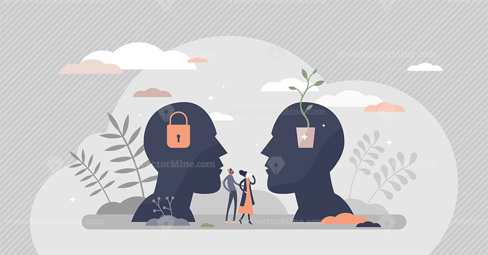 Fixed vs growth mindset with open or locked personality tiny person concept