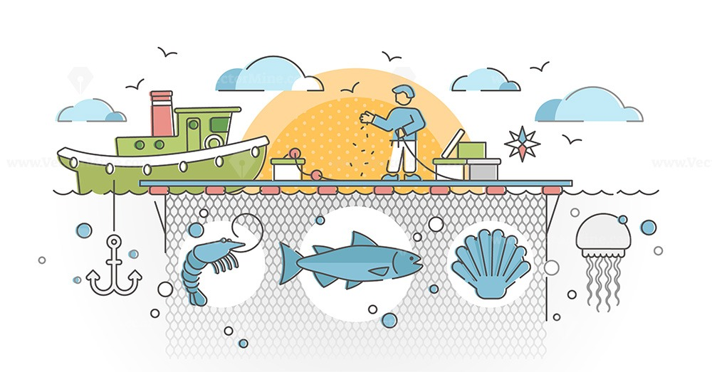 Aquaculture as seafood farming for production cultivation outline concept