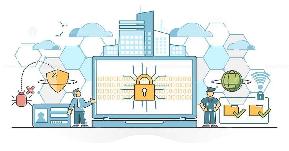 Cyber security as digital data protection and safe defense outline concept
