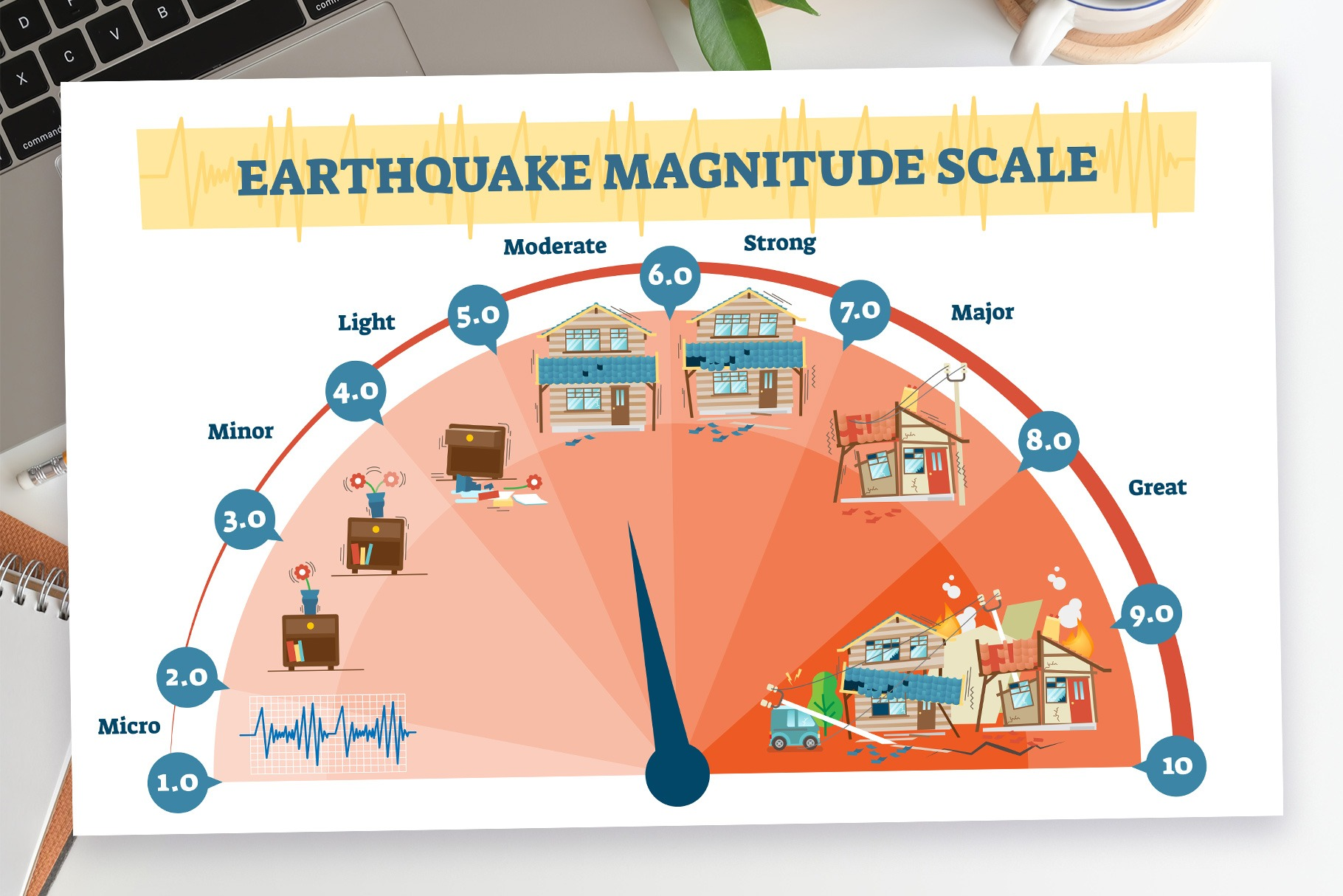 Earthquake illustrated diagrams (7+ illustrations)