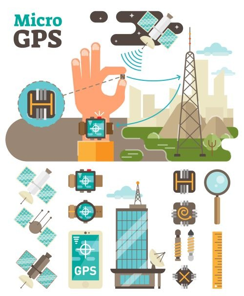 Free GPS tech elements flat vector illustration collection