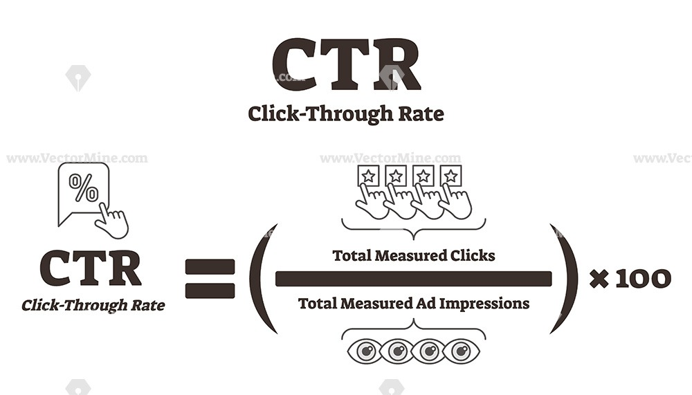 CTR or click through rate outline diagram vector illustration