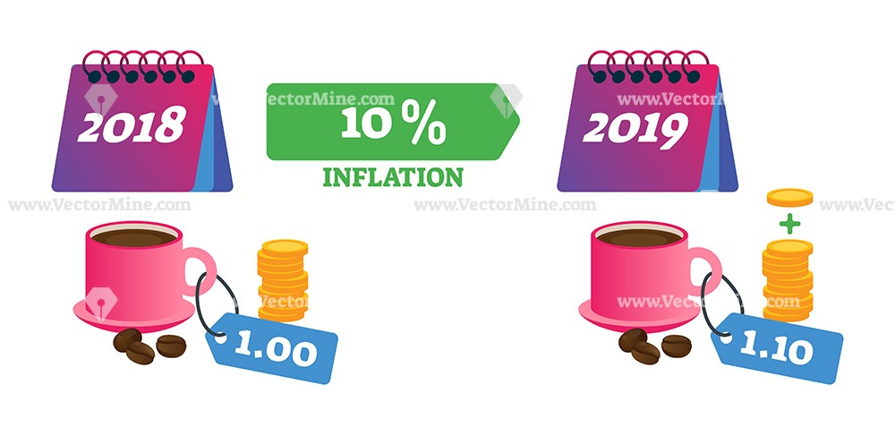 Free inflation vector illustration example