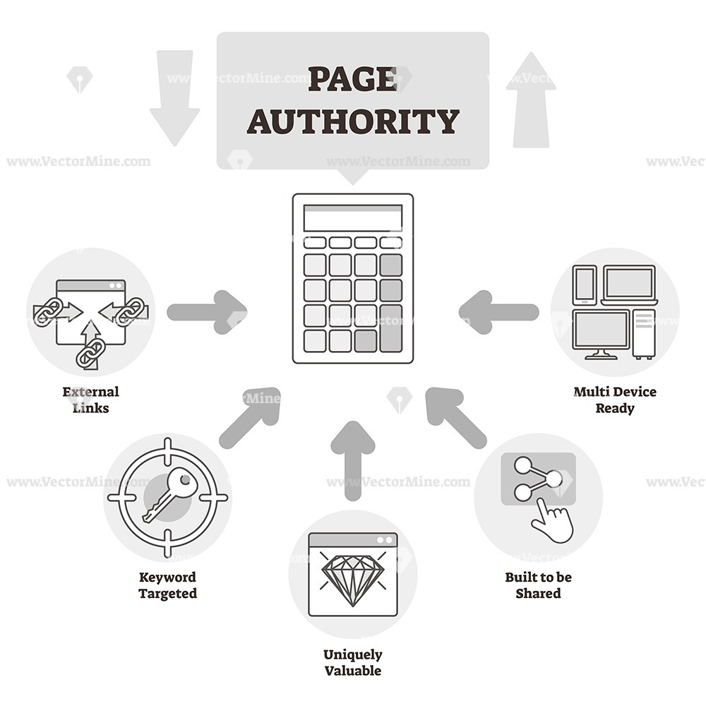 Page authority outline diagram vector illustration