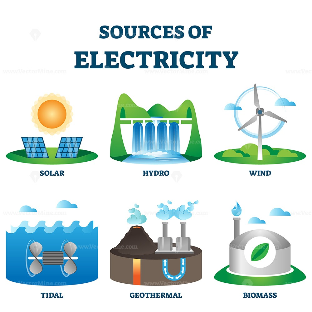 Sources of renewable and environment nature friendly electricity production