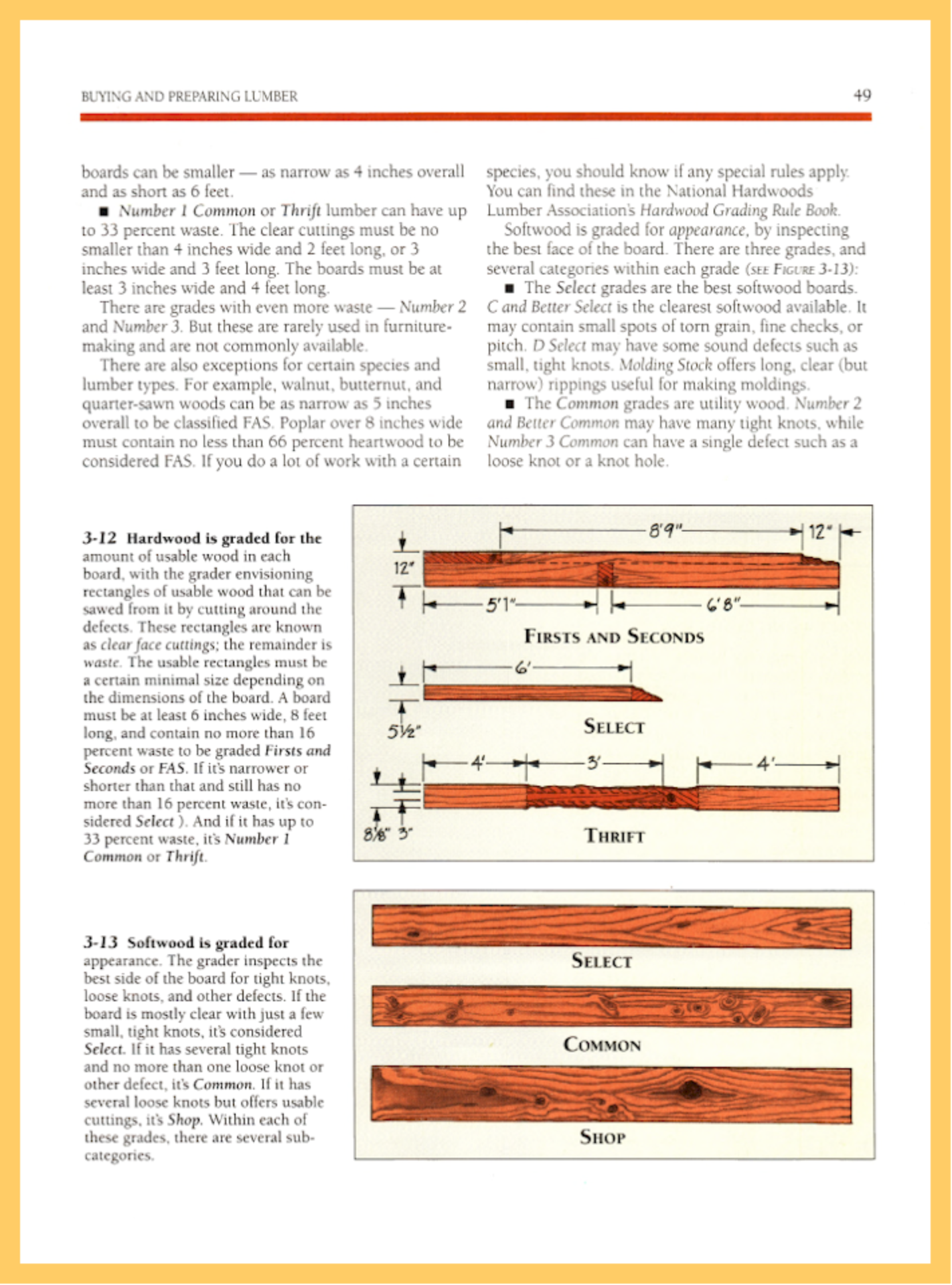 Wood and Woodworking Materials