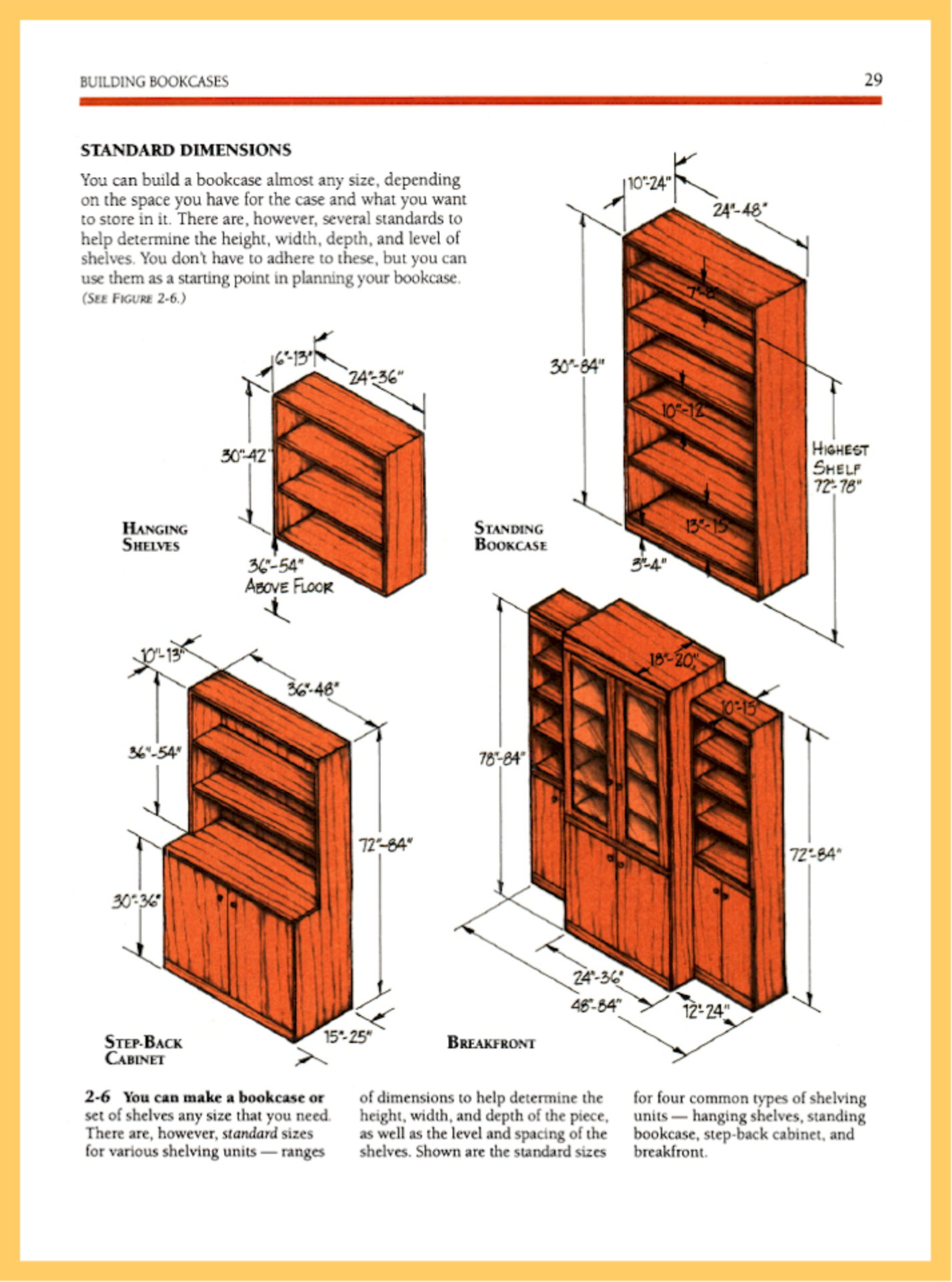 Making Desks and Bookcases