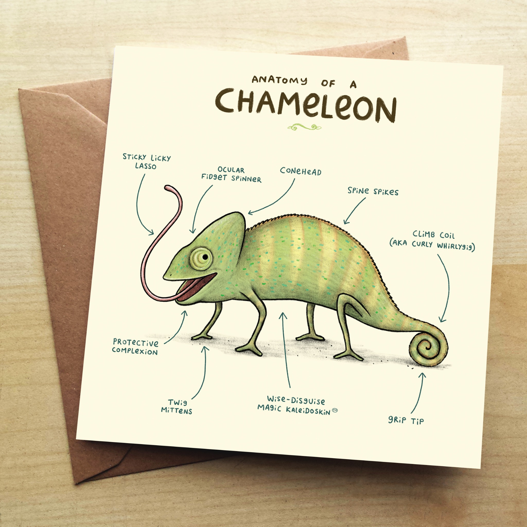 Wraptious Anatomy of a Chameleon Greetings Card