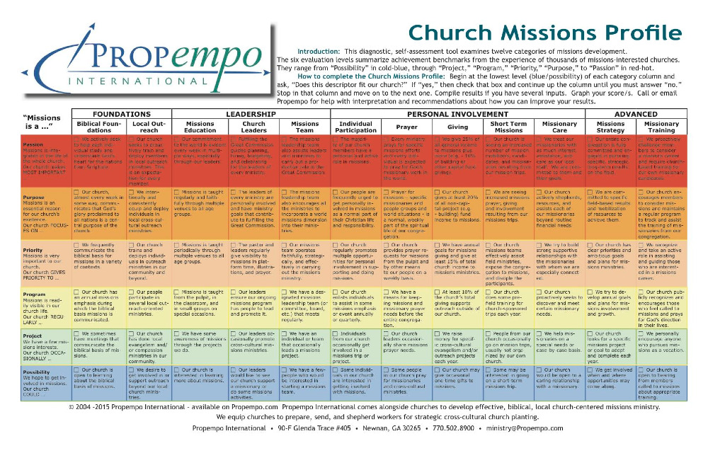 Propempo Church Missions Profile