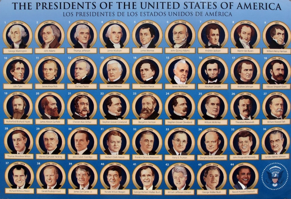 US Presidents - History