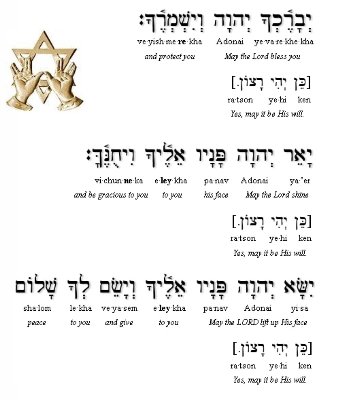 Aaronic Blessings  (Hebrew & English) - MP3