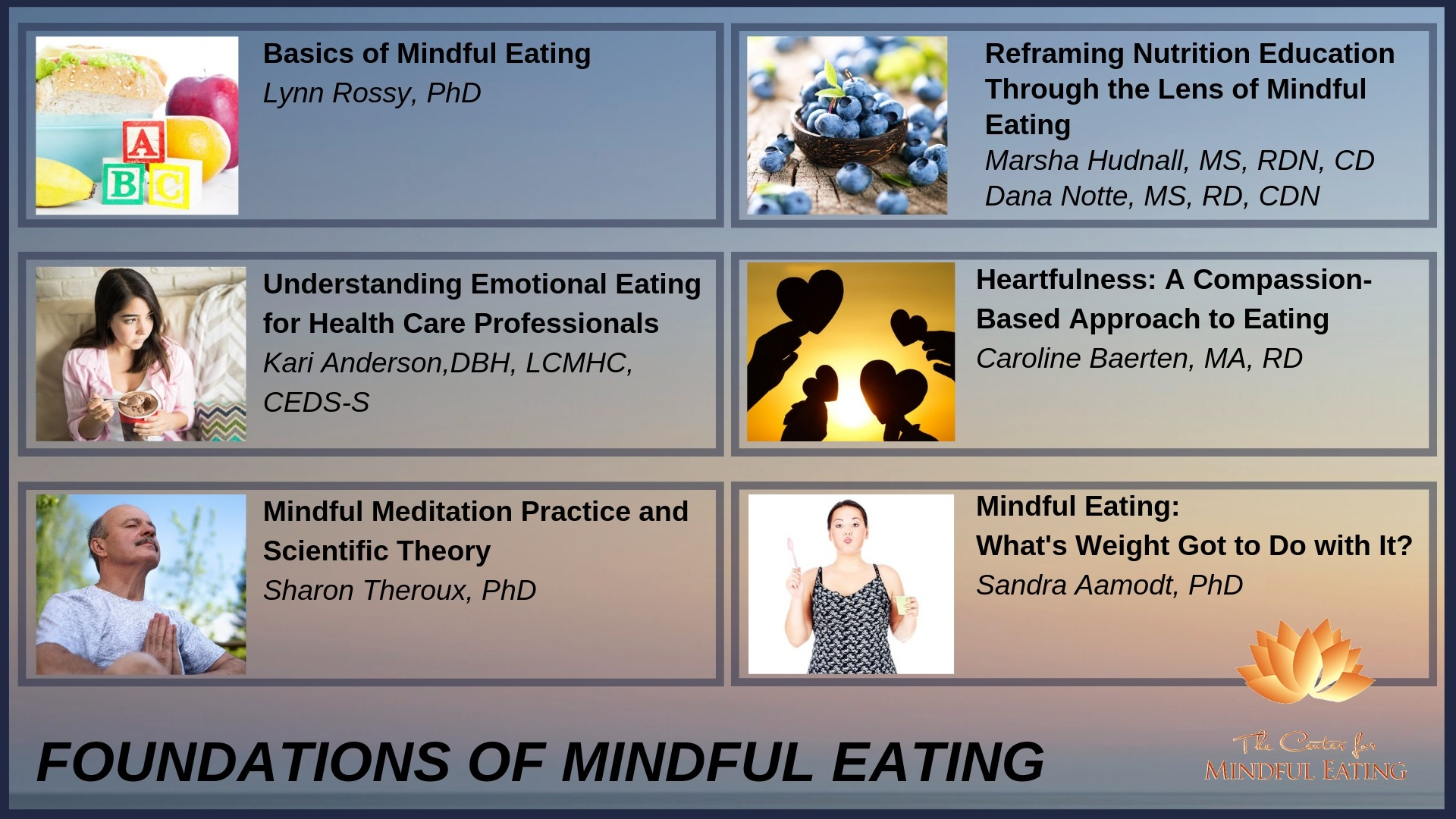 Foundations of Mindful Eating Program 2018