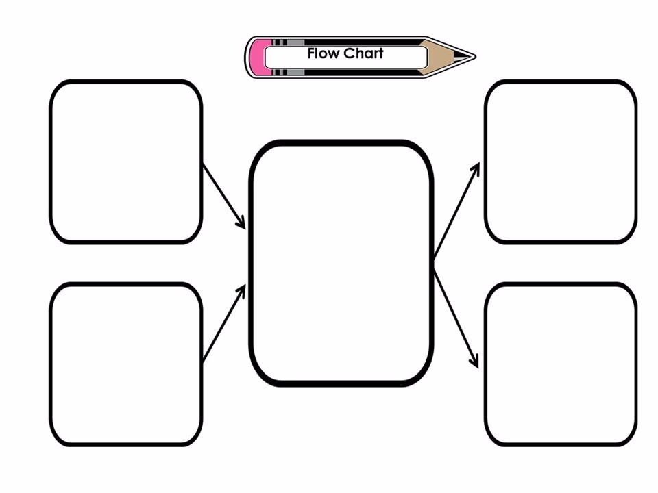 GRAPHIC ORGANISERS Bundle- FREE