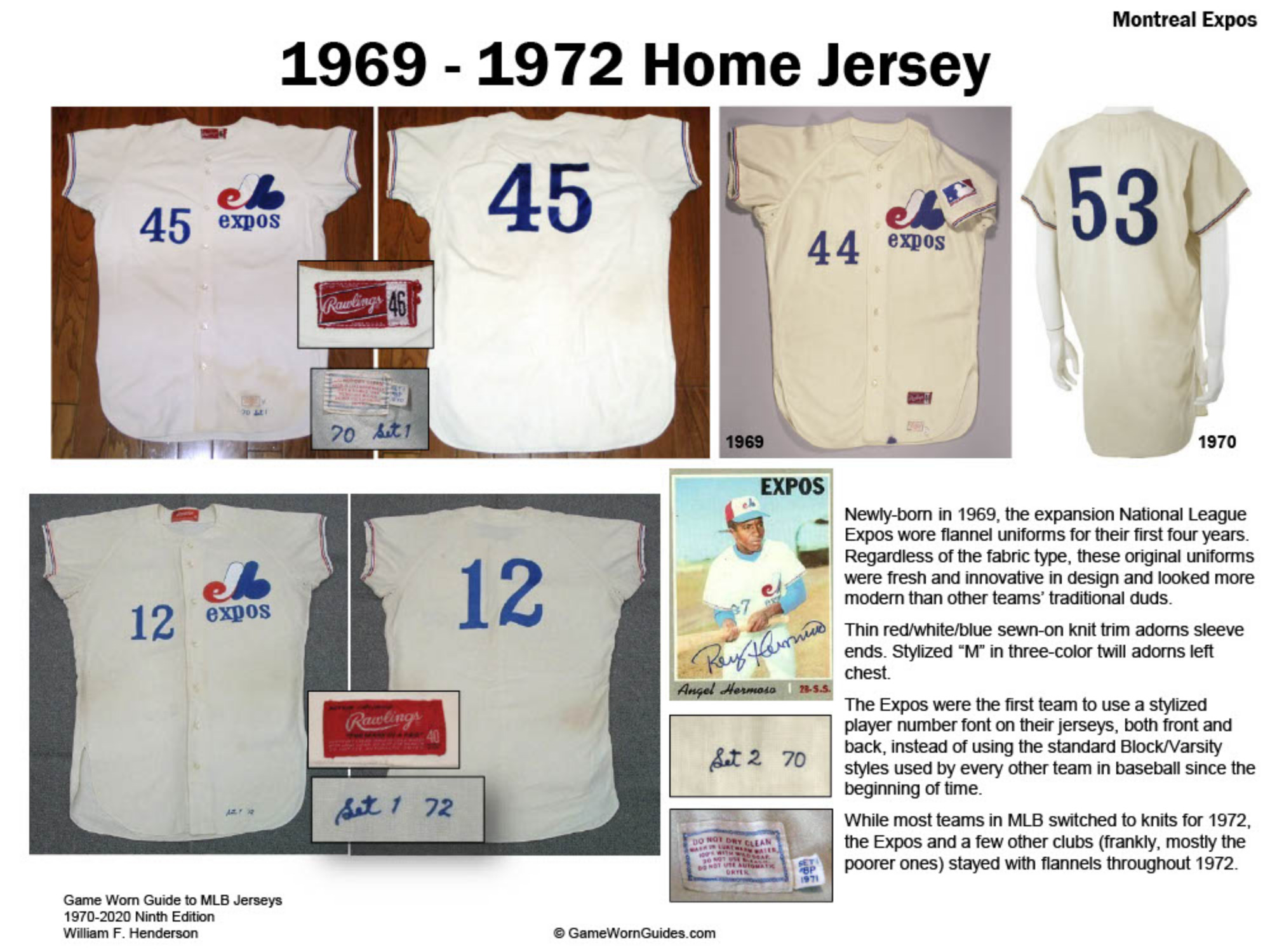 Game Worn Guide to Montreal Expos/Washington Nationals Jerseys (1969-2020)